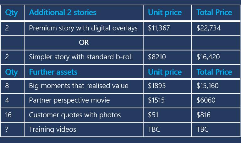 CSM customer stories Q4 2020